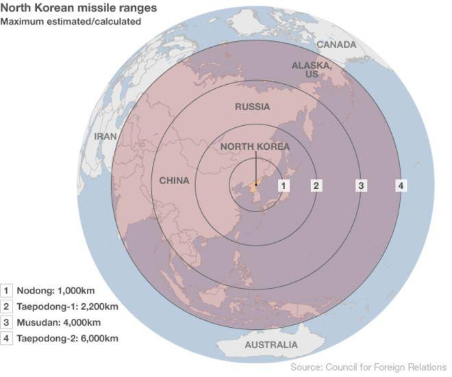 Korea Has Fallen: North Korea Gets Closer to Becoming a Threat