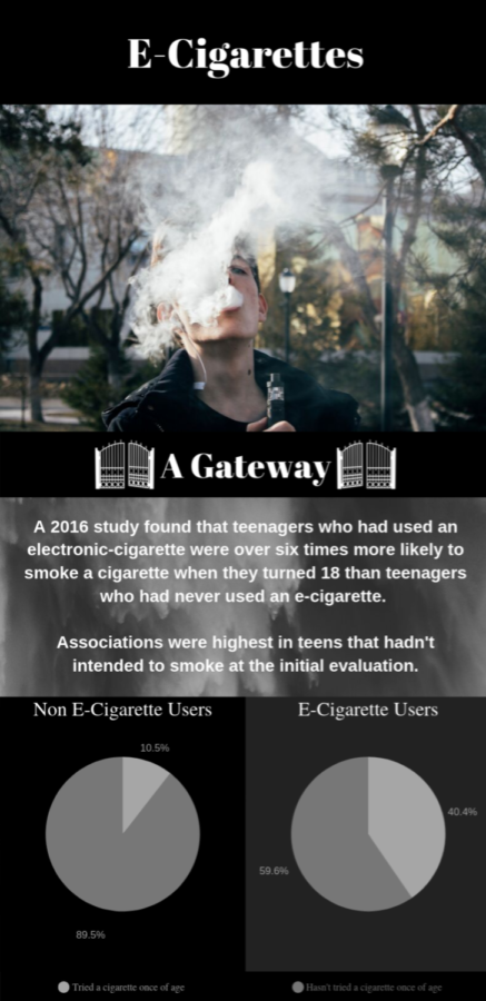 E-Cigarettes%3A+facts+and+fictions